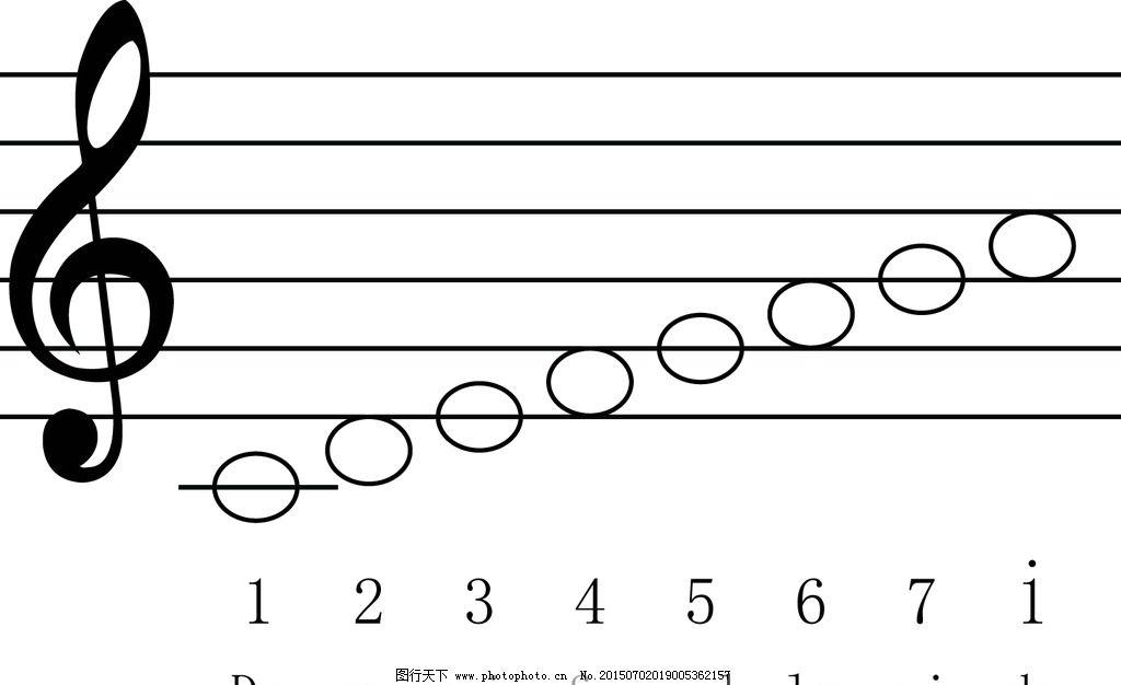 乐谱 音符 音 符号