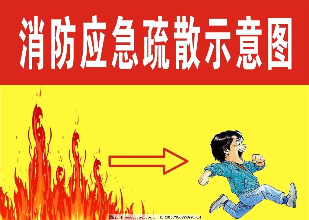消防应急疏散示意图图片
