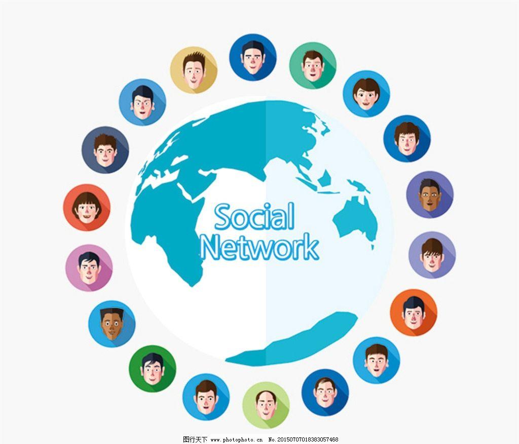 社交网络是什么意思