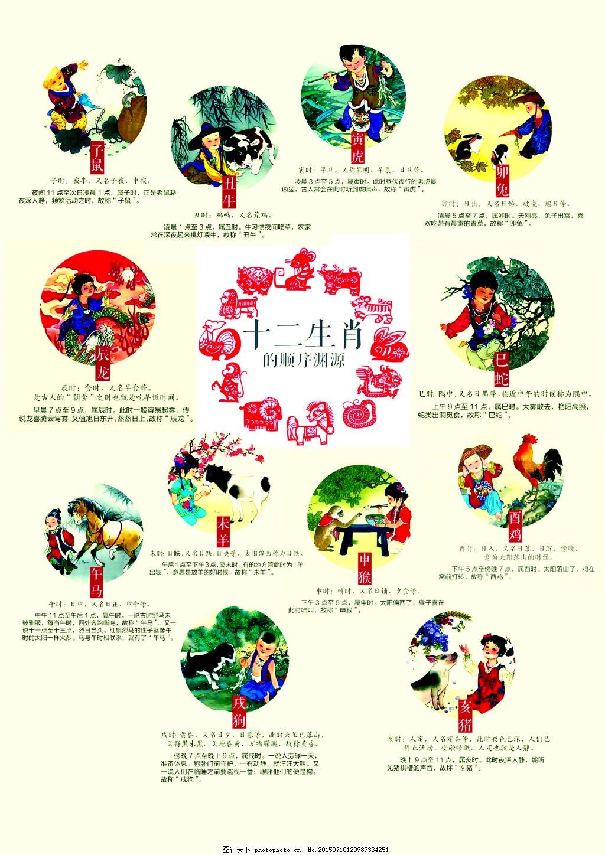 十二生肖的顺序起源 动物 卡通 手绘 小孩 水墨 剪纸 五彩 圆圈