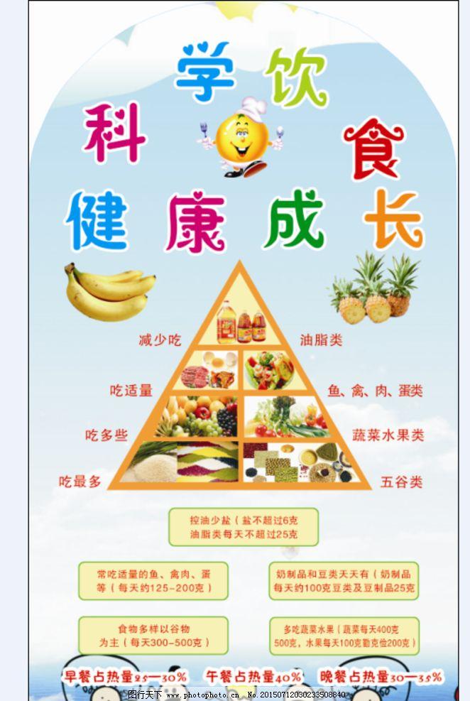 健康饮食金字塔 幼儿园展板图片