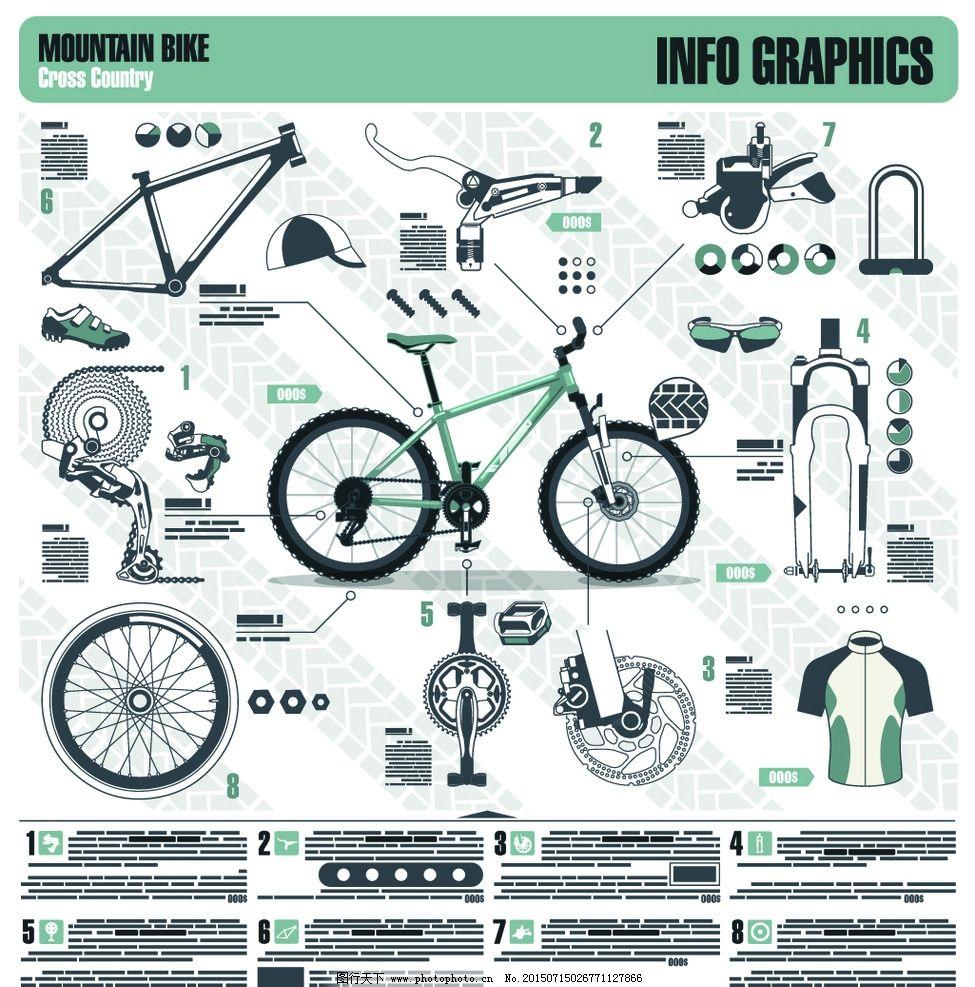 自行车零件图片