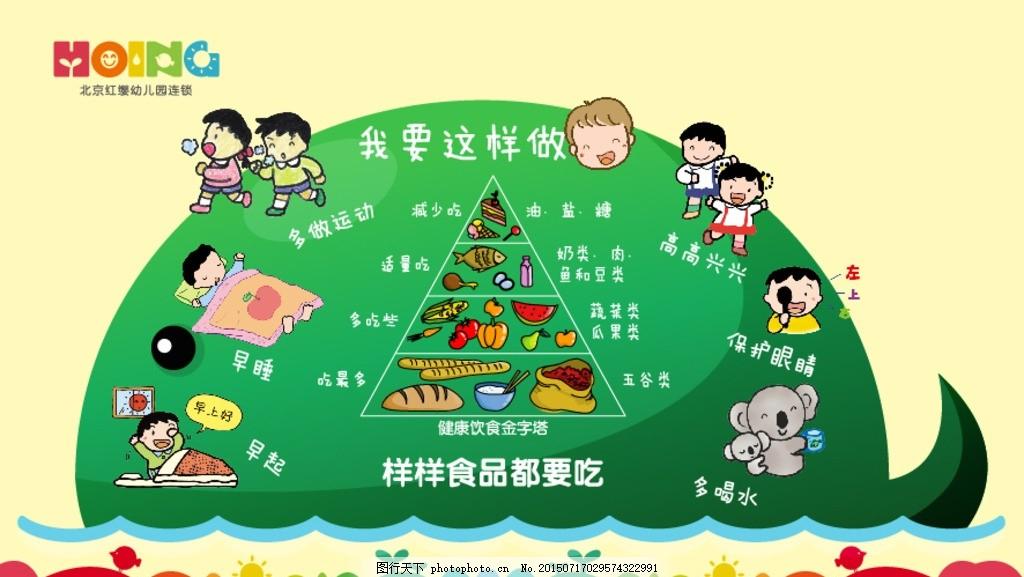 红缨幼儿园 饮食金字塔
