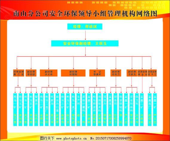 领导小组管理机构网络图免费下载