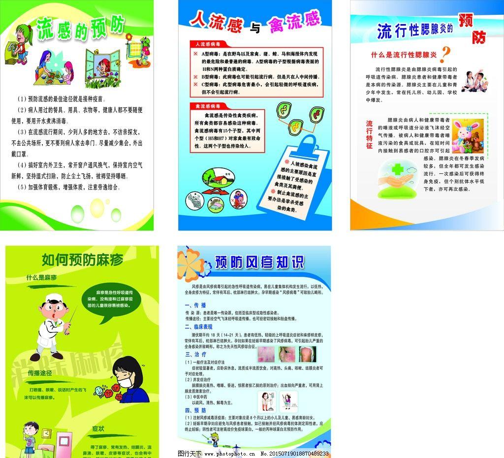 H7N9宣传栏