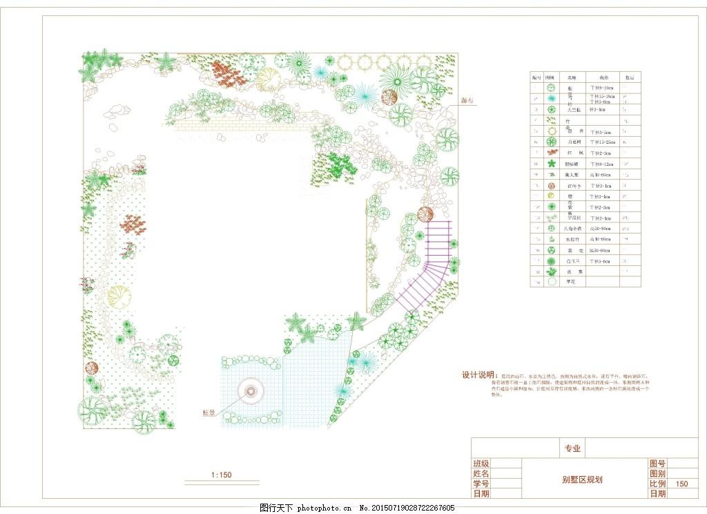 别墅景观规划设计图 庭院 施工图 植物配置 苗木表 工程 铺装 室外