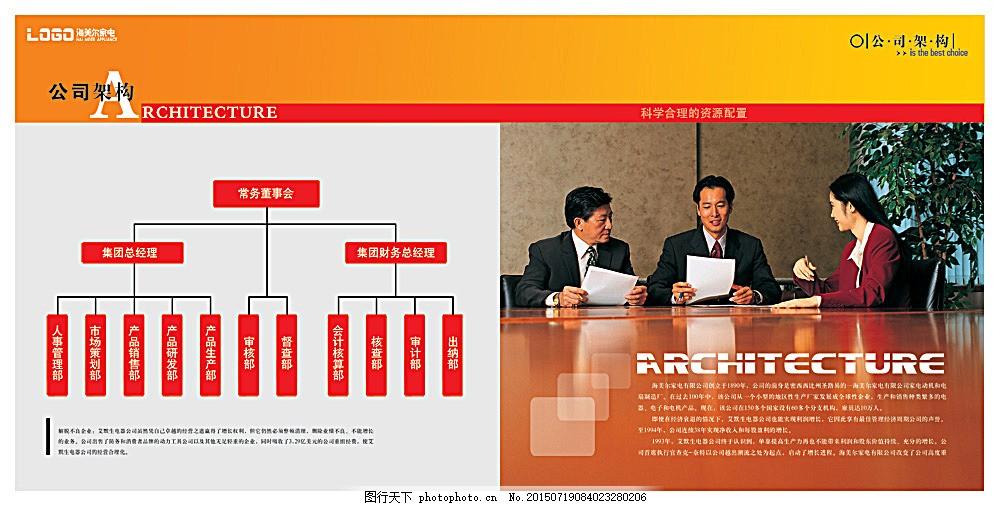 企业展板-公司架构 企业展板公司架构 企业画册 商业人物 展板模板