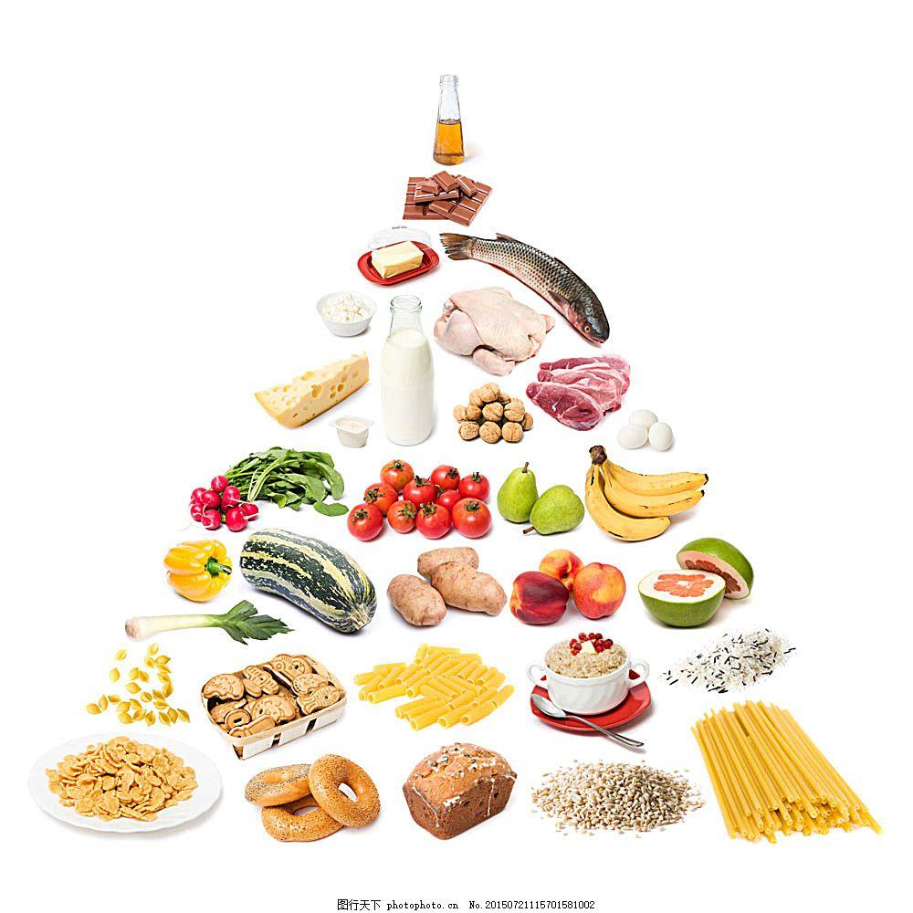 食物树 食物 美食 可口 好味道 树形 食物链 蔬菜 水果 早餐 甜品