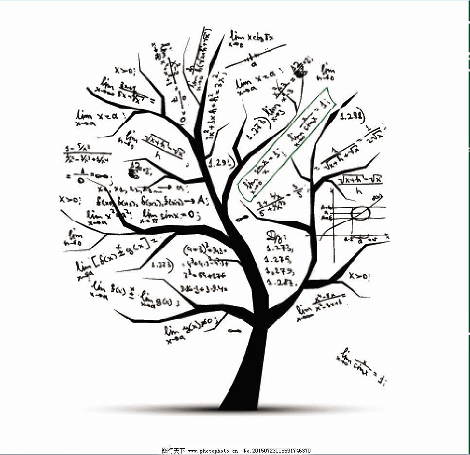 矢量创意手写数学公式图形背景