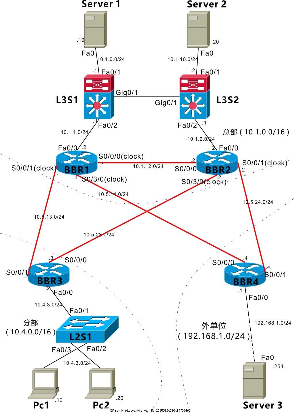 网络拓扑图 科技 路由器 交换机 服务器 三层交换机 白色