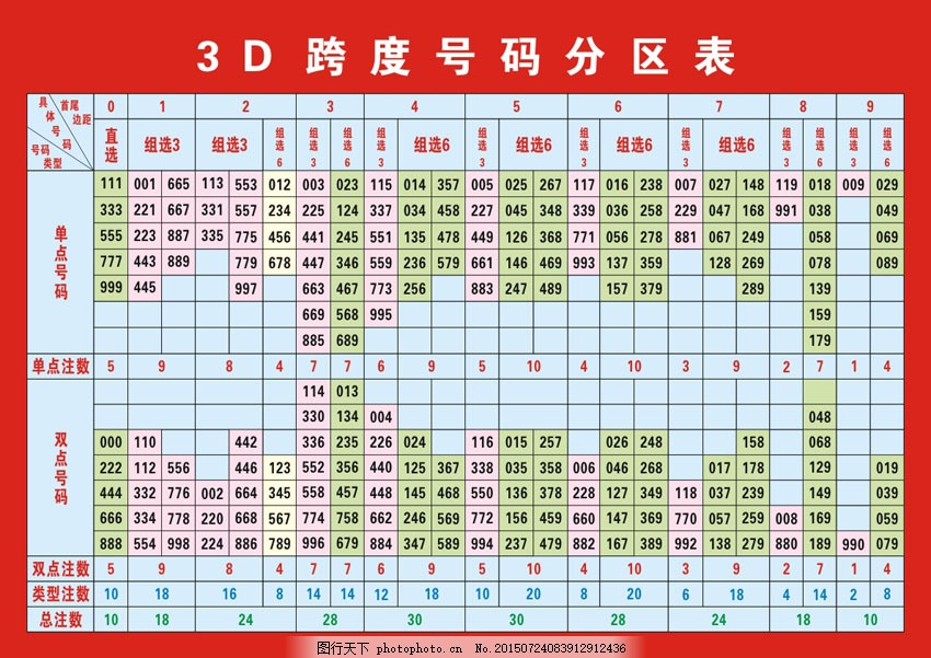 3D跨度号码分区表,展板 矢量 红色-图行天下图