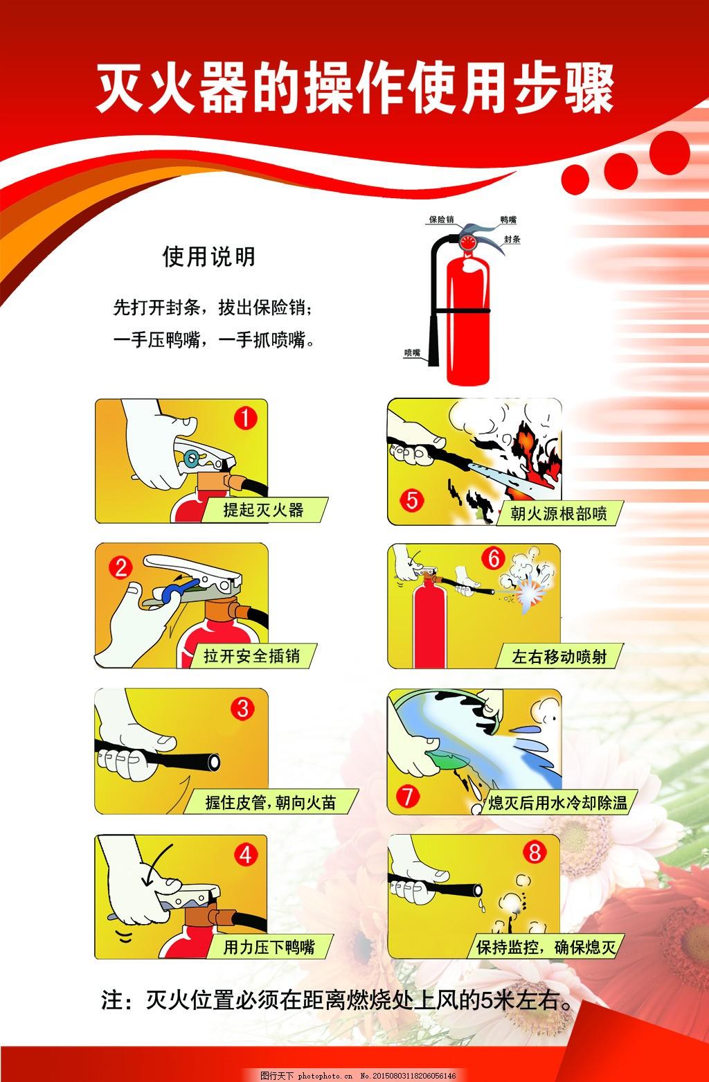 灭火器使用步骤
