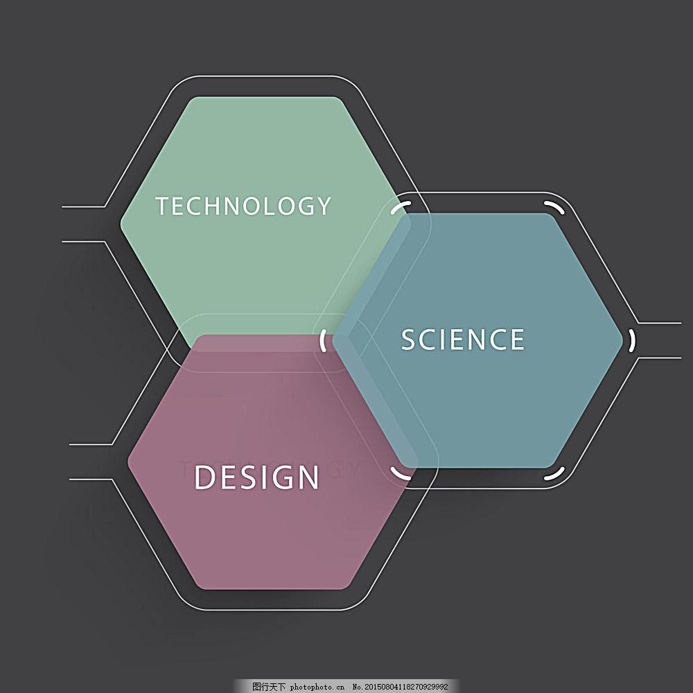 六边形背景 科学概念 科学图标 科技图标 结构式 办公学习 生活百科
