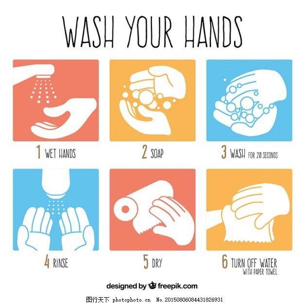 洗手的步骤