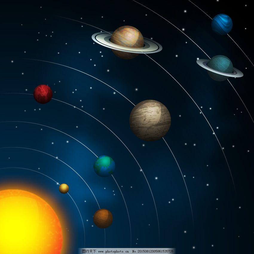 地球 火星 金星 水星 太阳系
