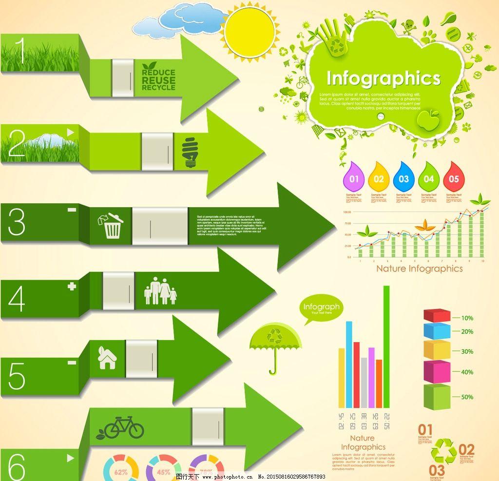 信息图表图片_设计案例_广告设计_图行天下图库图片