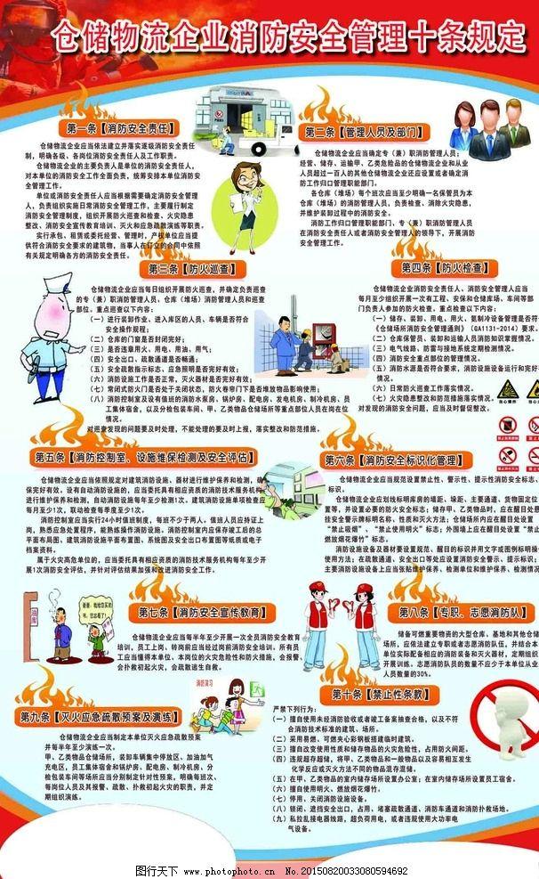 仓库物流专用消防展板图片