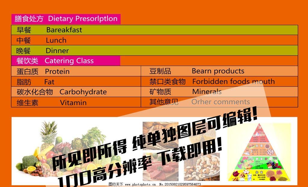 健身食谱 食物金字塔