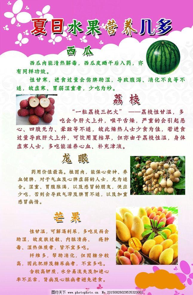 水果健康宣传广告