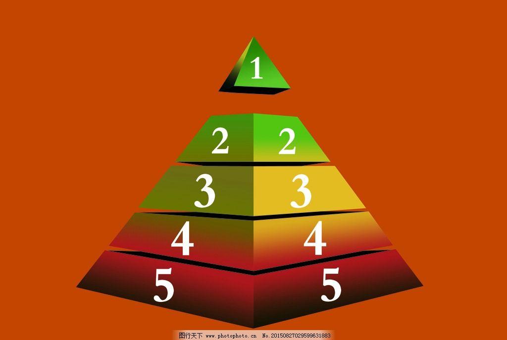 三角塔 食物链 食物三角塔